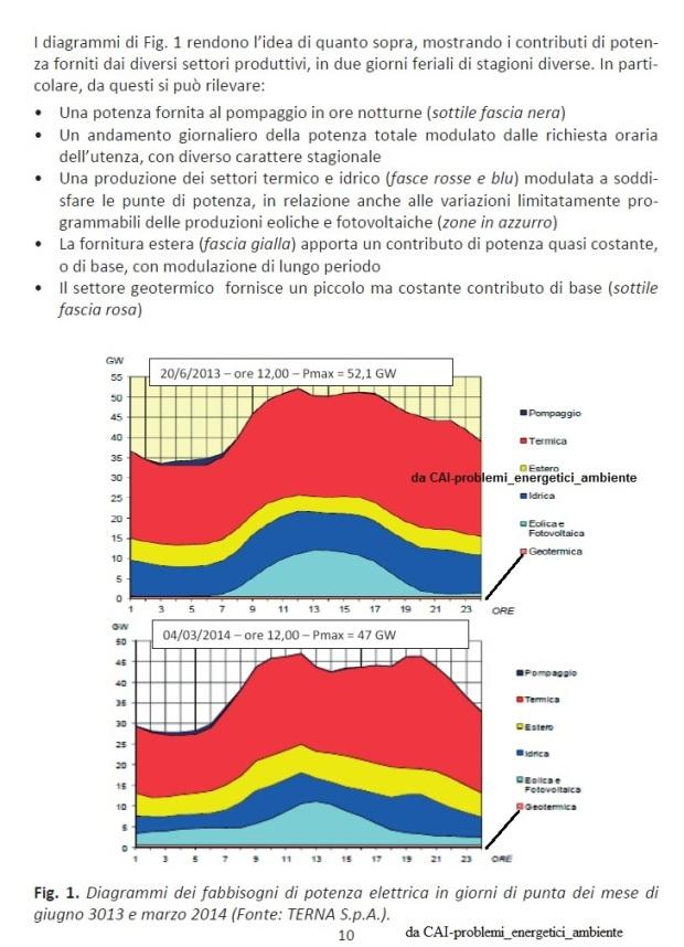 GeotermicaPuzzaInquinaCAI2015